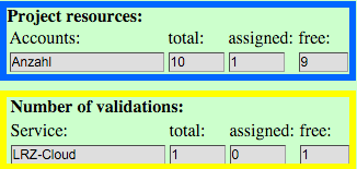ID Portal project kontingen