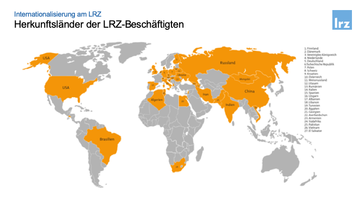 The map shows all nations, which are represented at the LRZ